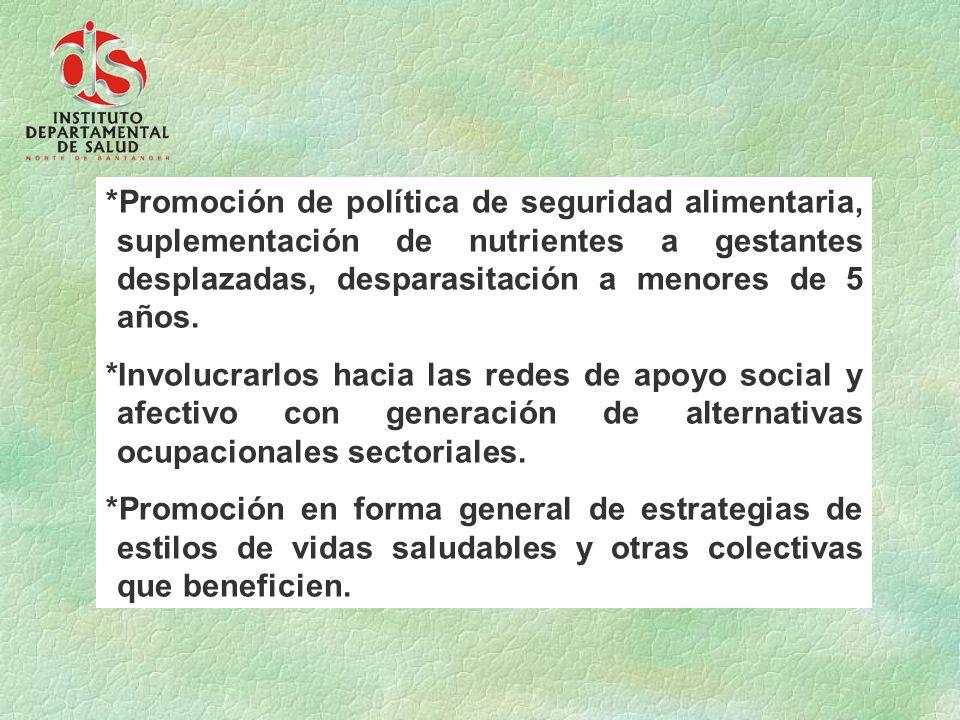 *Promoción de política de seguridad alimentaria, suplementación de nutrientes a gestantes desplazadas, desparasitación a menores de 5 años. *Involucra