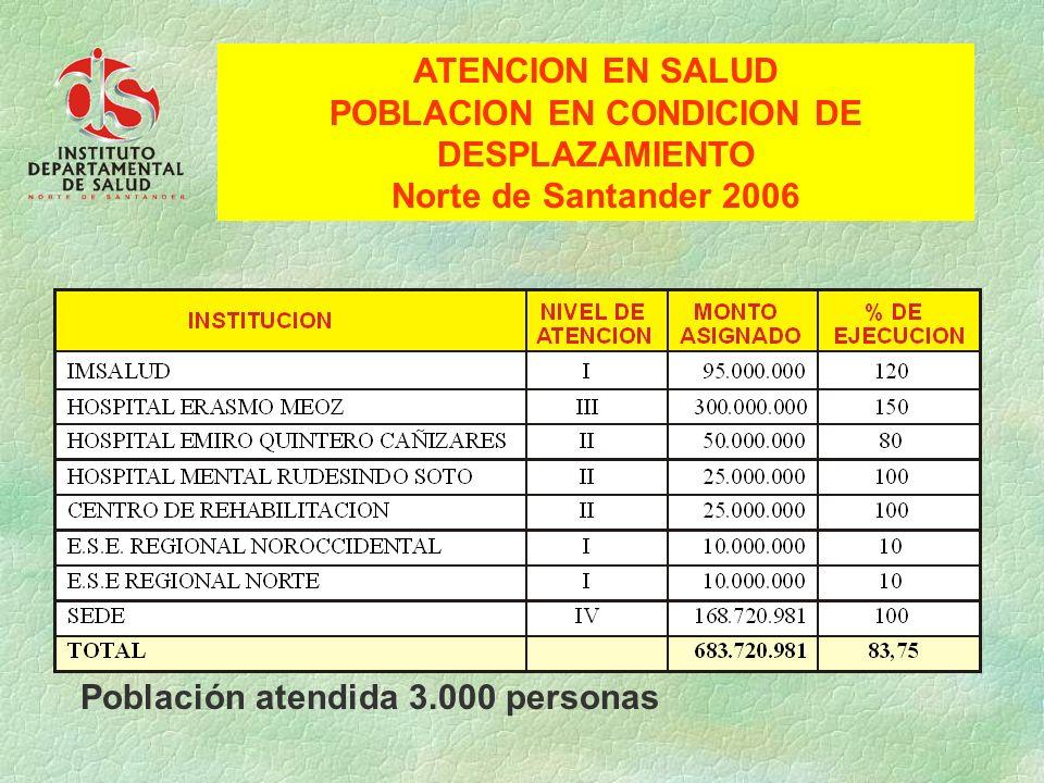 Población atendida 3.000 personas ATENCION EN SALUD POBLACION EN CONDICION DE DESPLAZAMIENTO Norte de Santander 2006