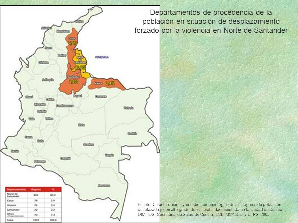 Departamentos de procedencia de la población en situación de desplazamiento forzado por la violencia en Norte de Santander Fuente: Caracterización y e