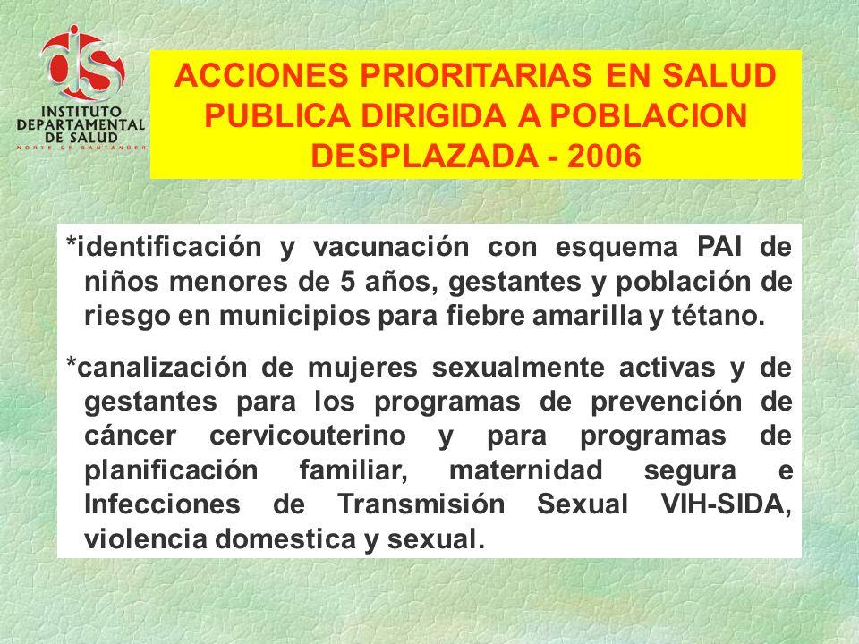 *identificación y vacunación con esquema PAI de niños menores de 5 años, gestantes y población de riesgo en municipios para fiebre amarilla y tétano.