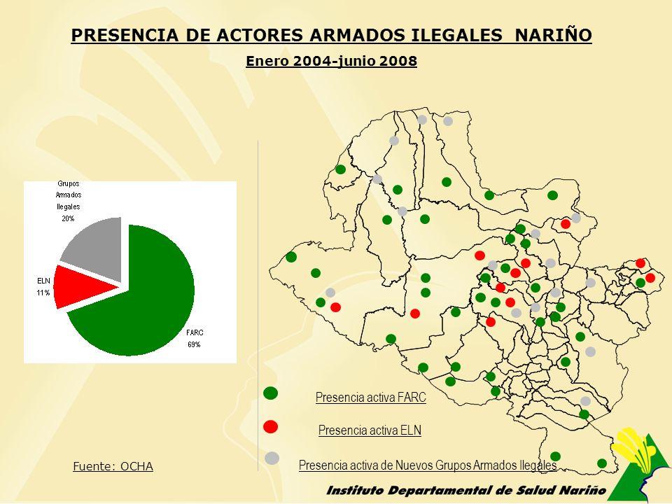 Presencia activa FARC Presencia activa ELN Presencia activa de Nuevos Grupos Armados Ilegales PRESENCIA DE ACTORES ARMADOS ILEGALES NARIÑO Enero 2004-