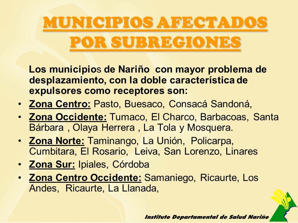 MUNICIPIOS AFECTADOS POR SUBREGIONES Los municipios de Nariño con mayor problema de desplazamiento, con la doble característica de expulsores como rec