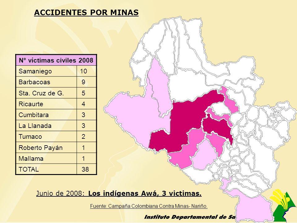 N° víctimas civiles 2008 Samaniego10 Barbacoas 9 Sta. Cruz de G. 5 Ricaurte 4 Cumbitara 3 La Llanada 3 Tumaco 2 Roberto Payán 1 Mallama 1 TOTAL 38 ACC