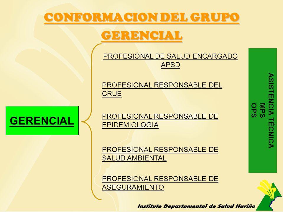 CONFORMACION DEL GRUPO GERENCIAL GERENCIAL ASISTENCIA TÉCNICA MPS OPS PROFESIONAL DE SALUD ENCARGADO APSD PROFESIONAL RESPONSABLE DEL CRUE PROFESIONAL