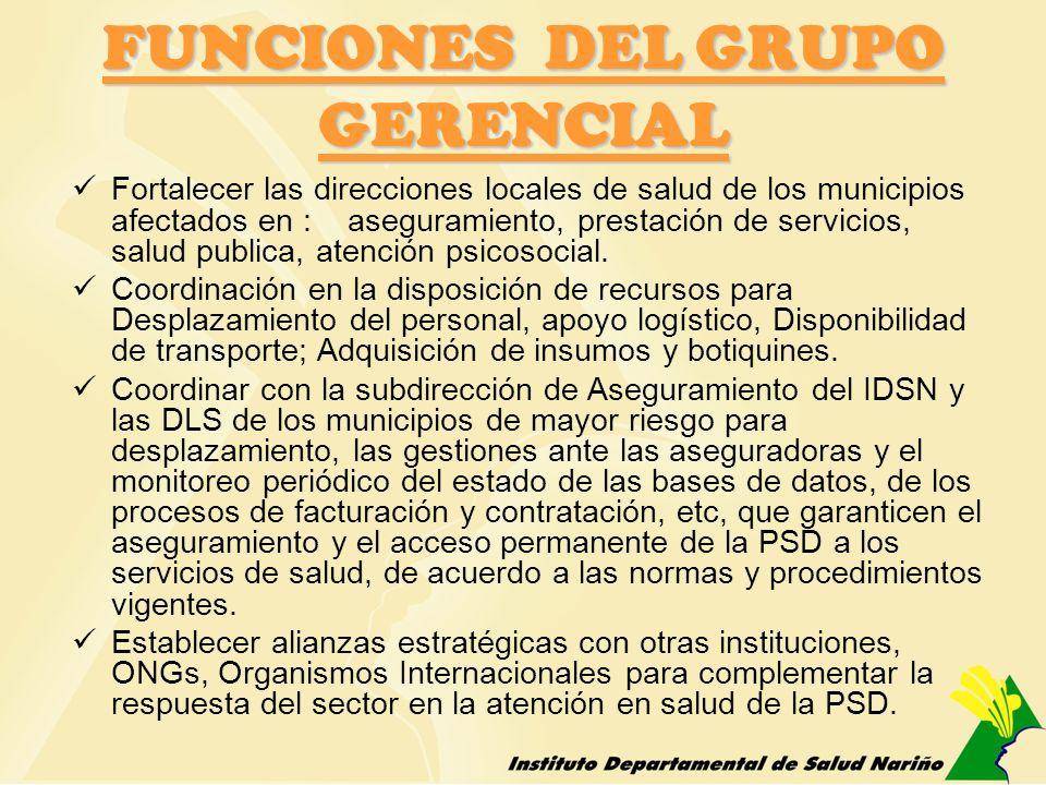 FUNCIONES DEL GRUPO GERENCIAL Fortalecer las direcciones locales de salud de los municipios afectados en : aseguramiento, prestación de servicios, sal