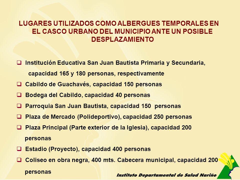 LUGARES UTILIZADOS COMO ALBERGUES TEMPORALES EN EL CASCO URBANO DEL MUNICIPIO ANTE UN POSIBLE DESPLAZAMIENTO Institución Educativa San Juan Bautista P
