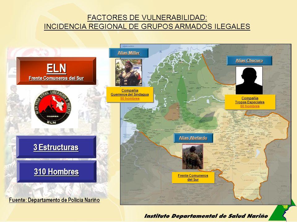 EQUIPOS DE RESPUESTA INMEDIATA GRUPO GERENCIAL ERI TECNICO ERI OPERATIVO ERI LOCAL