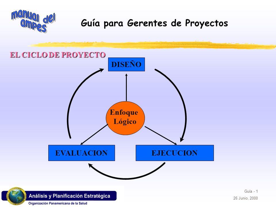 Guía para Gerentes de Proyectos Guía - 1 26 Junio, 2000 EL CICLO DE PROYECTO Enfoque Lógico DISEÑO EVALUACIONEJECUCION