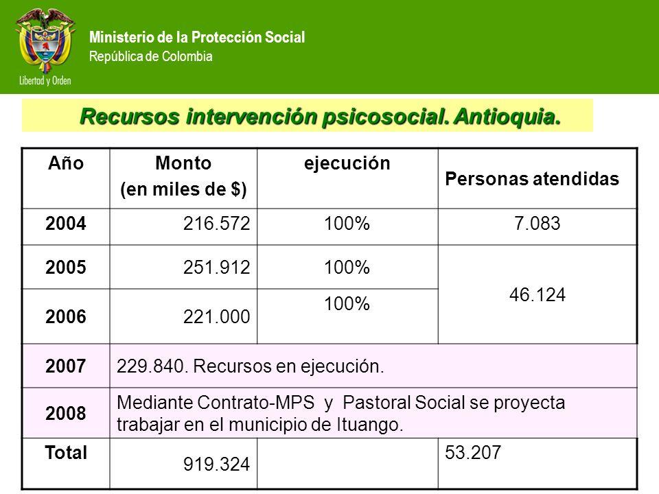 Ministerio de la Protección Social República de Colombia Recursos intervención psicosocial. Antioquia. Recursos intervención psicosocial. Antioquia. A