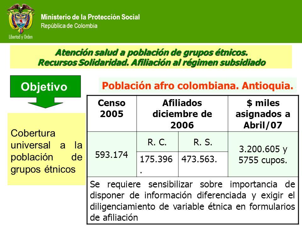 Ministerio de la Protección Social República de Colombia Atención salud a población de grupos étnicos. Recursos Solidaridad. Afiliación al régimen sub