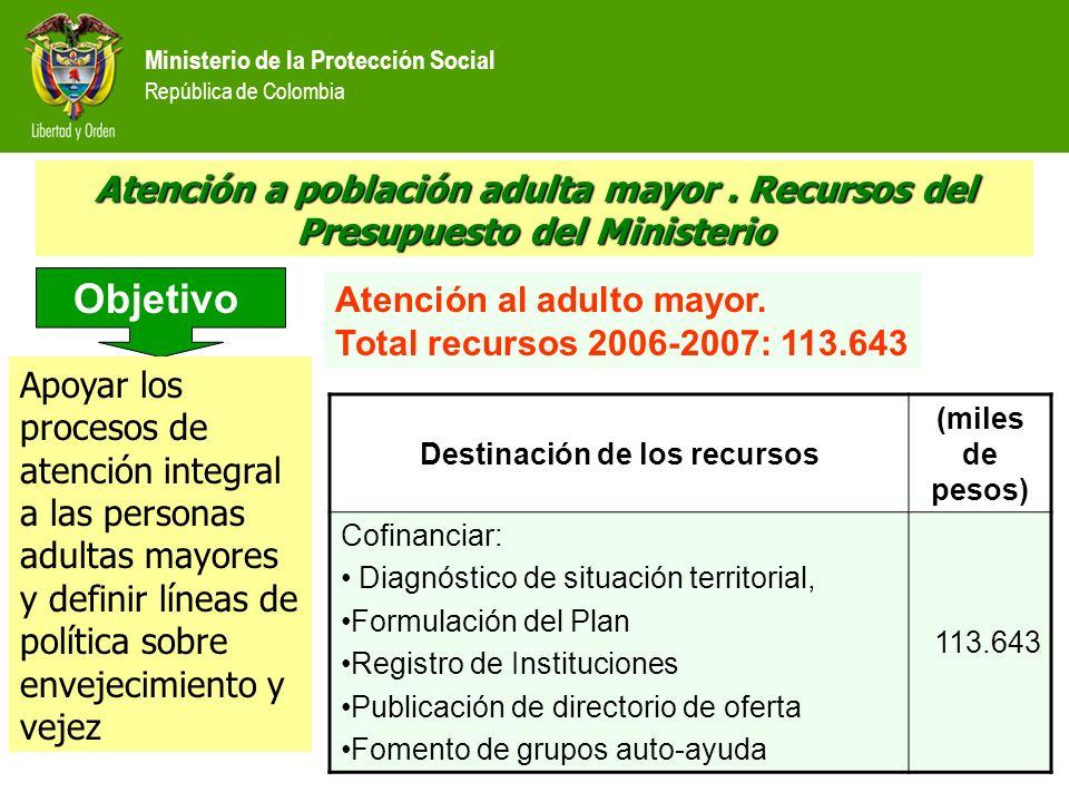 Ministerio de la Protección Social República de Colombia Atención a población adulta mayor. Recursos del Presupuesto del Ministerio Apoyar los proceso