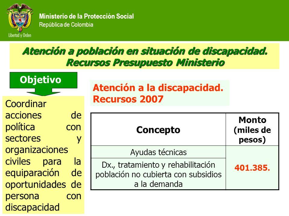 Ministerio de la Protección Social República de Colombia Atención a población en situación de discapacidad. Recursos Presupuesto Ministerio Coordinar