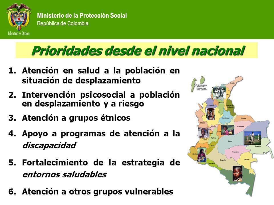 Ministerio de la Protección Social República de Colombia 1.Atención en salud a la población en situación de desplazamiento 2.Intervención psicosocial