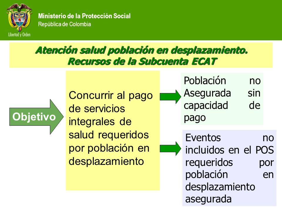 Ministerio de la Protección Social República de Colombia Atención salud población en desplazamiento. Recursos de la Subcuenta ECAT Concurrir al pago d