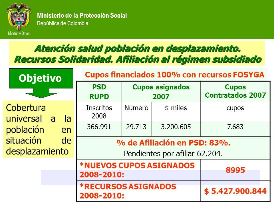 Ministerio de la Protección Social República de Colombia Atención salud población en desplazamiento. Recursos Solidaridad. Afiliación al régimen subsi