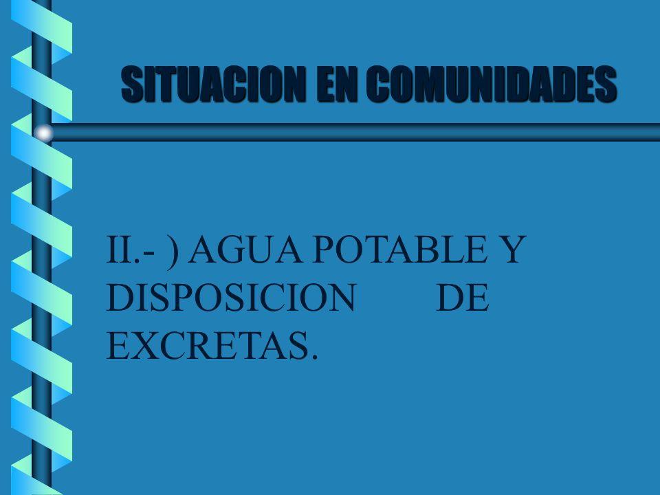 SITUACION EN COMUNIDADES II.- ) AGUA POTABLE Y DISPOSICION DE EXCRETAS.
