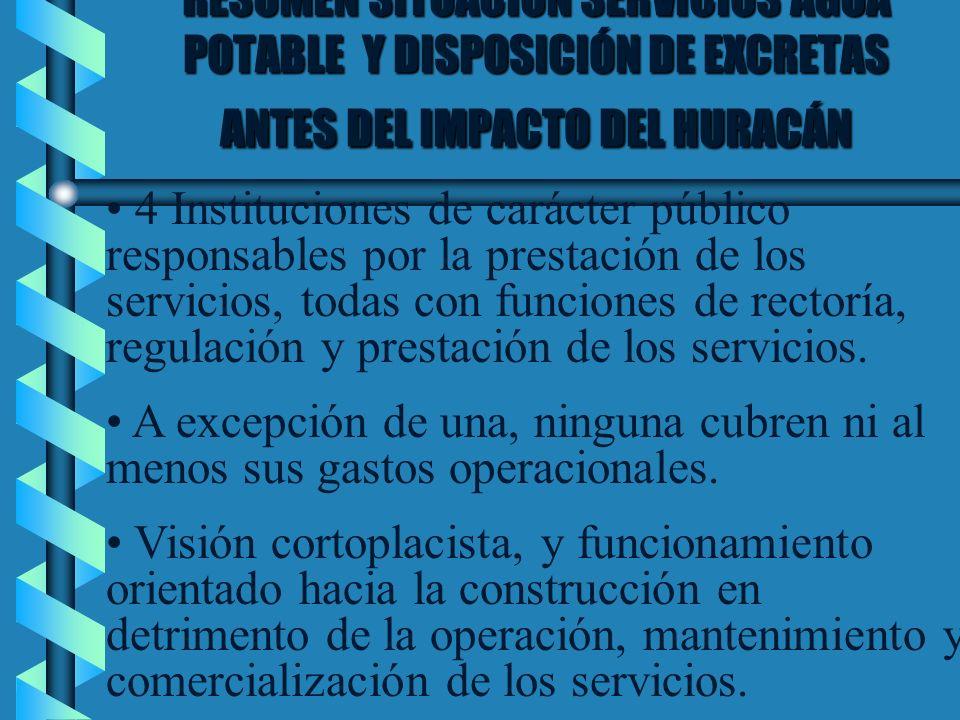 RESUMEN SITUACION SERVICIOS AGUA POTABLE Y DISPOSICIÓN DE EXCRETAS ANTES DEL IMPACTO DEL HURACÁN 4 Instituciones de carácter público responsables por