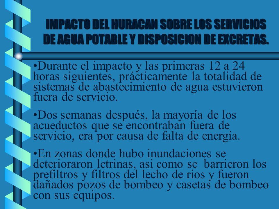 IMPACTO DEL HURACAN SOBRE LOS SERVICIOS DE AGUA POTABLE Y DISPOSICION DE EXCRETAS. Durante el impacto y las primeras 12 a 24 horas siguientes, práctic