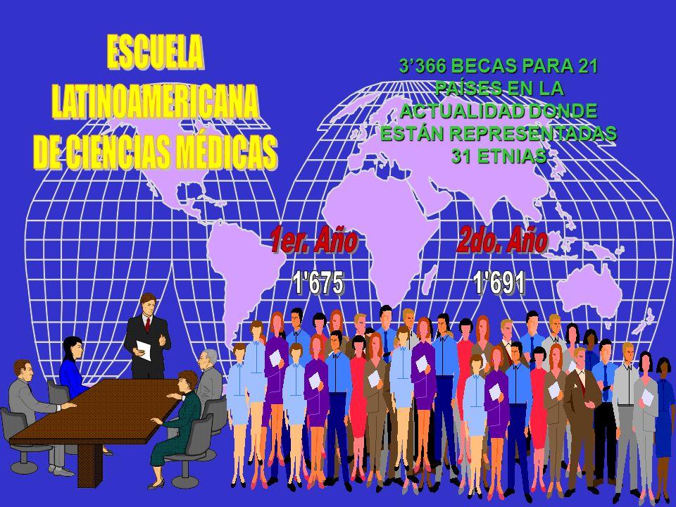 3366 BECAS PARA 21 PAÍSES EN LA ACTUALIDAD DONDE ESTÁN REPRESENTADAS 31 ETNIAS