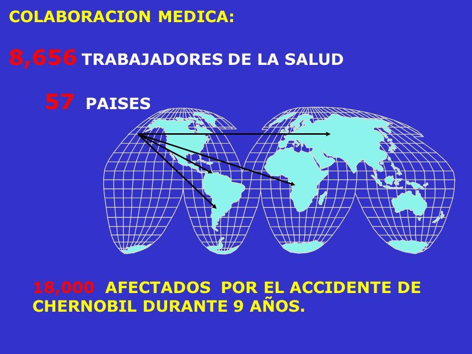 COLABORACION MEDICA: 8,656 TRABAJADORES DE LA SALUD 57 PAISES 18,000 AFECTADOS POR EL ACCIDENTE DE CHERNOBIL DURANTE 9 AÑOS.