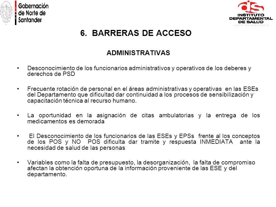 6. BARRERAS DE ACCESO ADMINISTRATIVAS Desconocimiento de los funcionarios administrativos y operativos de los deberes y derechos de PSD Frecuente rota
