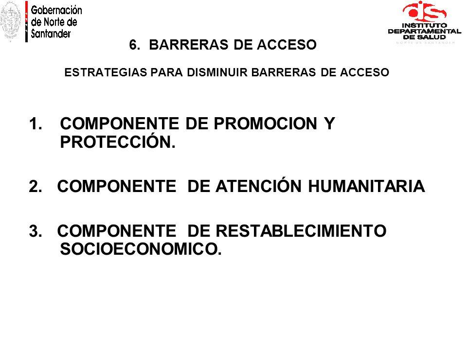 ESTRATEGIAS PARA DISMINUIR BARRERAS DE ACCESO 1.COMPONENTE DE PROMOCION Y PROTECCIÓN. 2. COMPONENTE DE ATENCIÓN HUMANITARIA 3. COMPONENTE DE RESTABLEC
