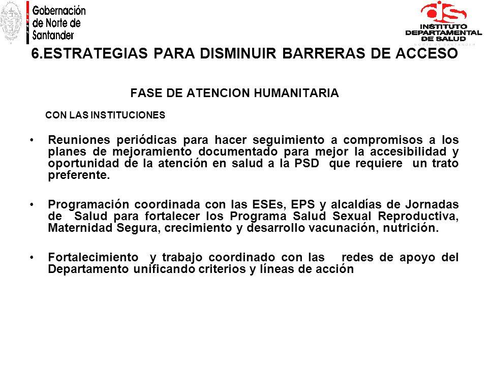 6.ESTRATEGIAS PARA DISMINUIR BARRERAS DE ACCESO FASE DE ATENCION HUMANITARIA CON LAS INSTITUCIONES Reuniones periódicas para hacer seguimiento a compr