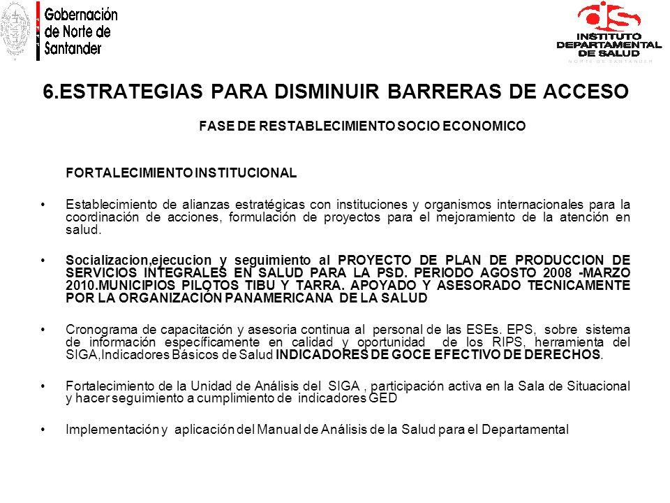 6.ESTRATEGIAS PARA DISMINUIR BARRERAS DE ACCESO FASE DE RESTABLECIMIENTO SOCIO ECONOMICO FORTALECIMIENTO INSTITUCIONAL Establecimiento de alianzas est