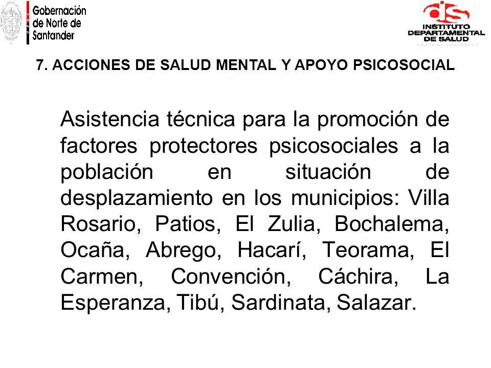 7. ACCIONES DE SALUD MENTAL Y APOYO PSICOSOCIAL Asistencia técnica para la promoción de factores protectores psicosociales a la población en situación