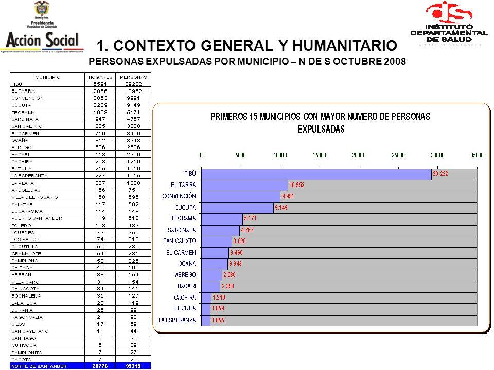 ACTIVIDADES DE PROMOCION Y PREVENCION 2. ACCIONES DE SALUD PUBLICA