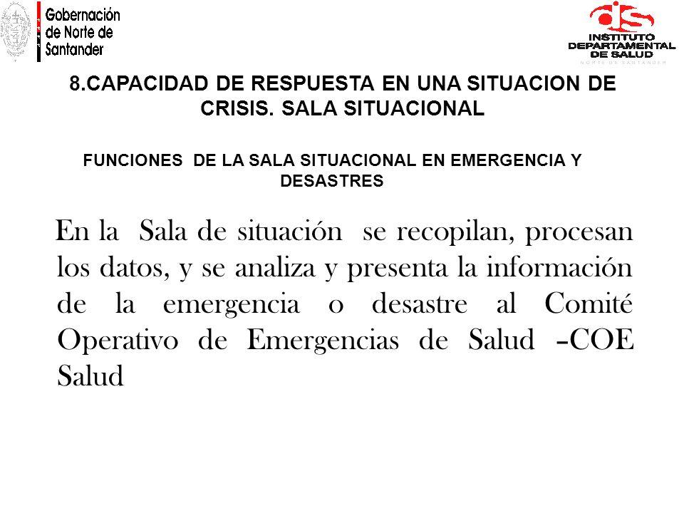 FUNCIONES DE LA SALA SITUACIONAL EN EMERGENCIA Y DESASTRES En la Sala de situación se recopilan, procesan los datos, y se analiza y presenta la inform