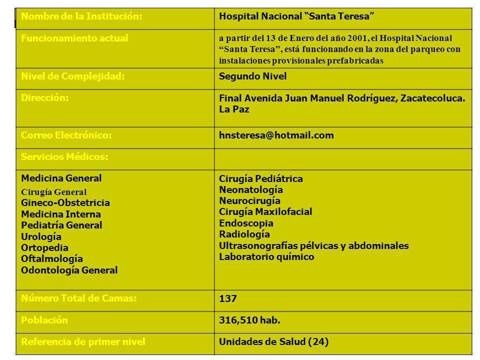 FIN Categorización de la seguridad en los hospitales de seleccionados.