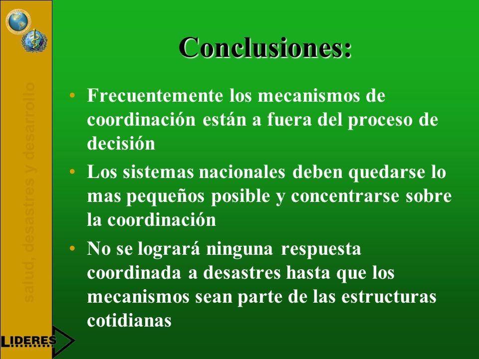 salud, desastres y desarrollo Conclusiones: Frecuentemente los mecanismos de coordinación están a fuera del proceso de decisión Los sistemas nacionale