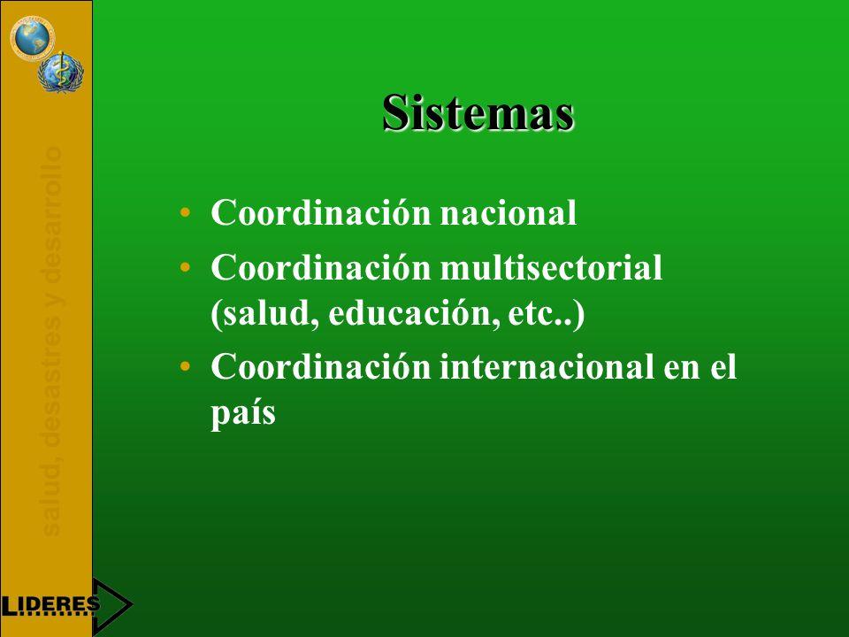 salud, desastres y desarrollo Sistemas Coordinación nacional Coordinación multisectorial (salud, educación, etc..) Coordinación internacional en el pa