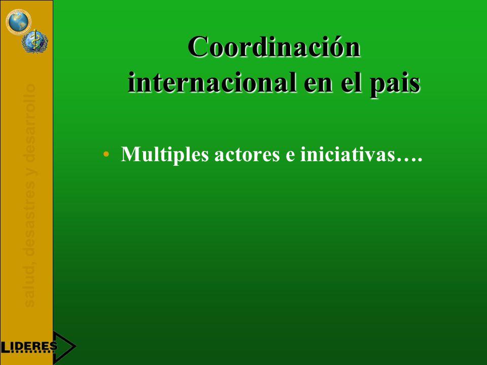 salud, desastres y desarrollo Coordinación internacional en el pais Multiples actores e iniciativas….