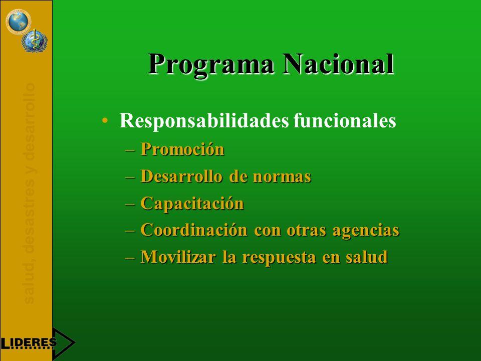 salud, desastres y desarrollo Programa Nacional Responsabilidades funcionales –Promoción –Desarrollo de normas –Capacitación –Coordinación con otras a