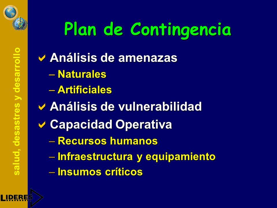 salud, desastres y desarrollo Plan de Contingencia Análisis de situaciónAnálisis de situación HipótesisHipótesis Objetivos y metasObjetivos y metas Or