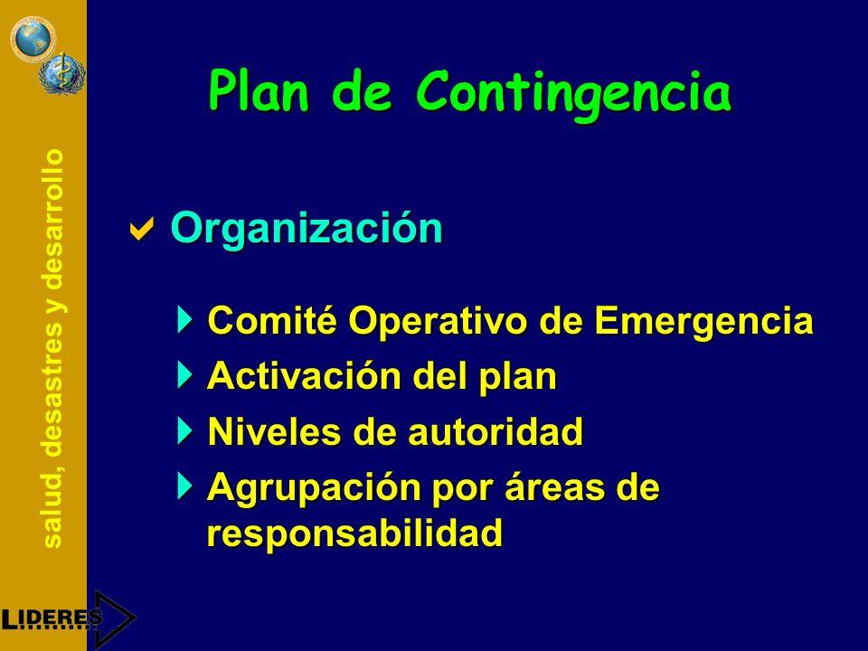 salud, desastres y desarrollo Objetivos y metas Objetivos y metas Viabilidad Viabilidad Prioridades Prioridades Cobertura Cobertura Resultado esperado