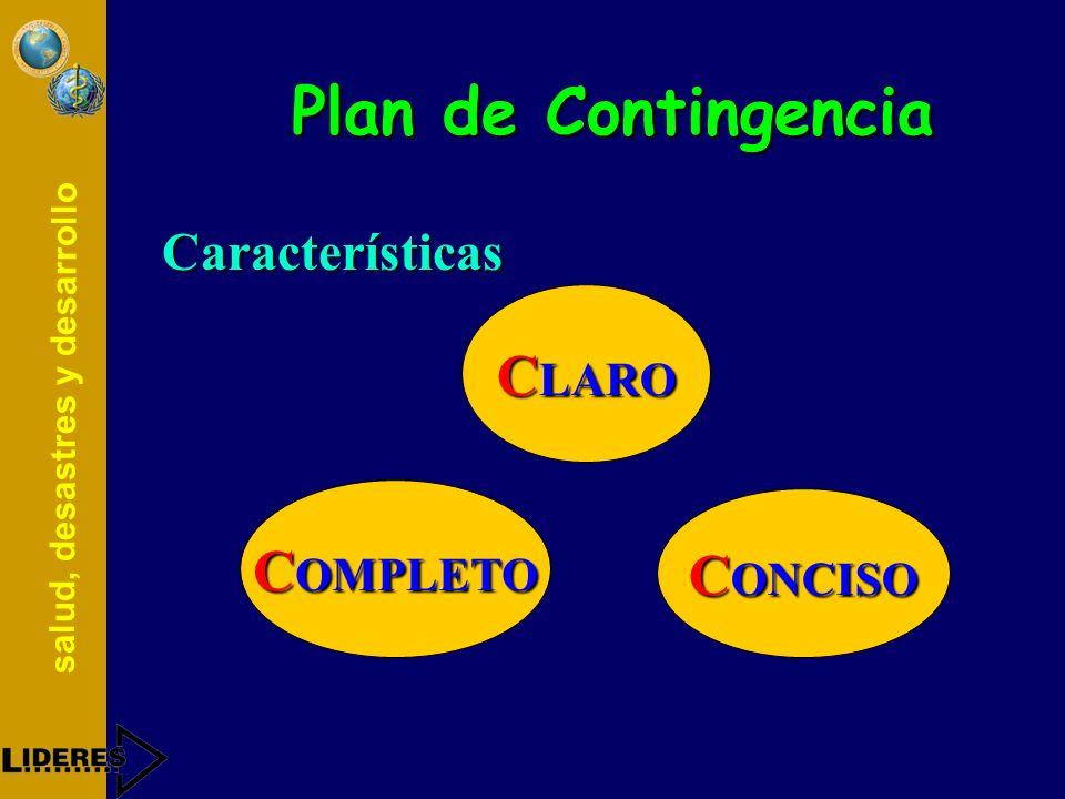 salud, desastres y desarrollo Plan de Contingencia Asignación de roles Asignación de roles ¿Quién hace qué? ¿Quién hace qué? ¿Cuándo? ¿Cuándo? ¿Cómo?