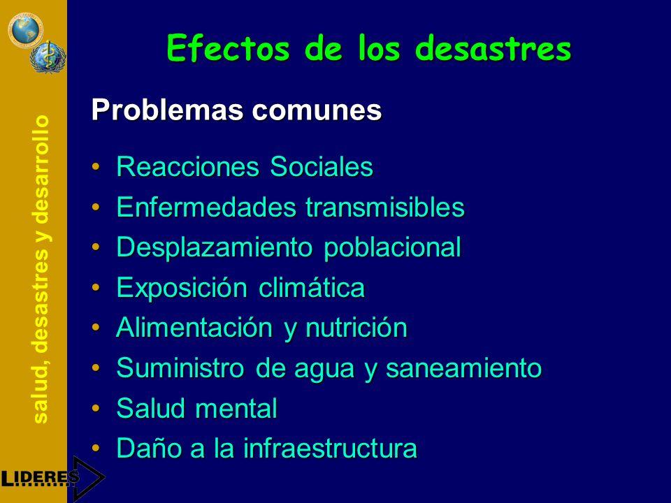 salud, desastres y desarrollo Efectos de los desastres Existe relación entre tipo de desastre y sus efectosExiste relación entre tipo de desastre y su