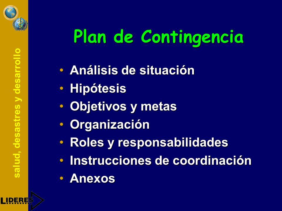Plan de Contingencia Documento normativo que describe en forma clara, concisa y completa los riesgos, los actores y sus responsabilidades en caso de e