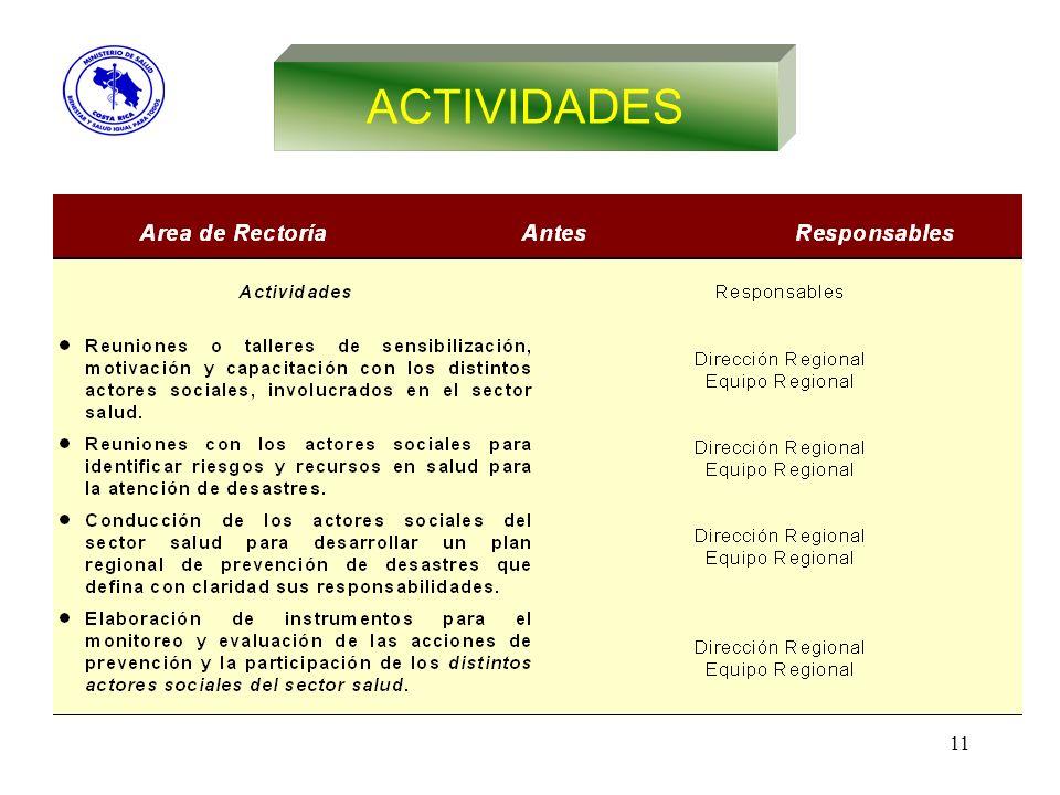 11 ACTIVIDADES
