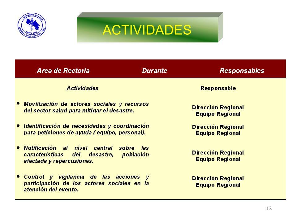 12 ACTIVIDADES