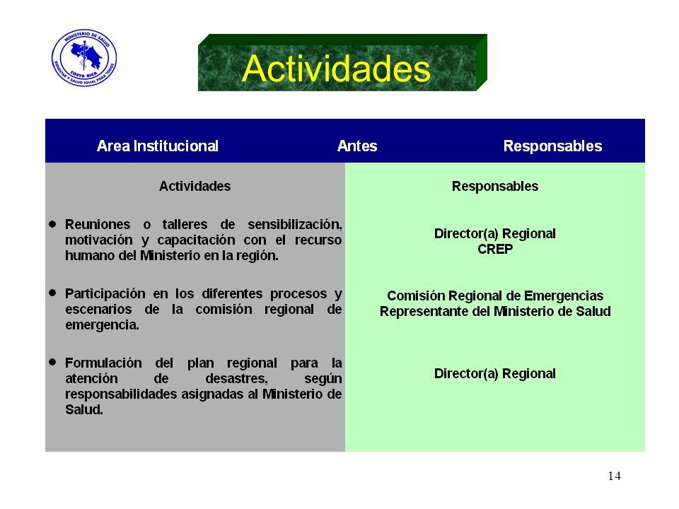 14 Actividades