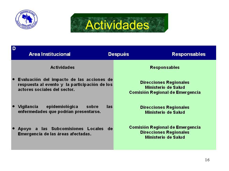 16 Actividades