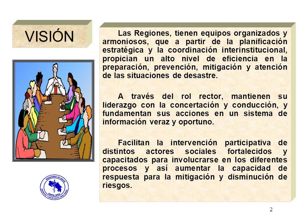 2 VISIÓN Las Regiones, tienen equipos organizados y armoniosos, que a partir de la planificación estratégica y la coordinación interinstitucional, pro