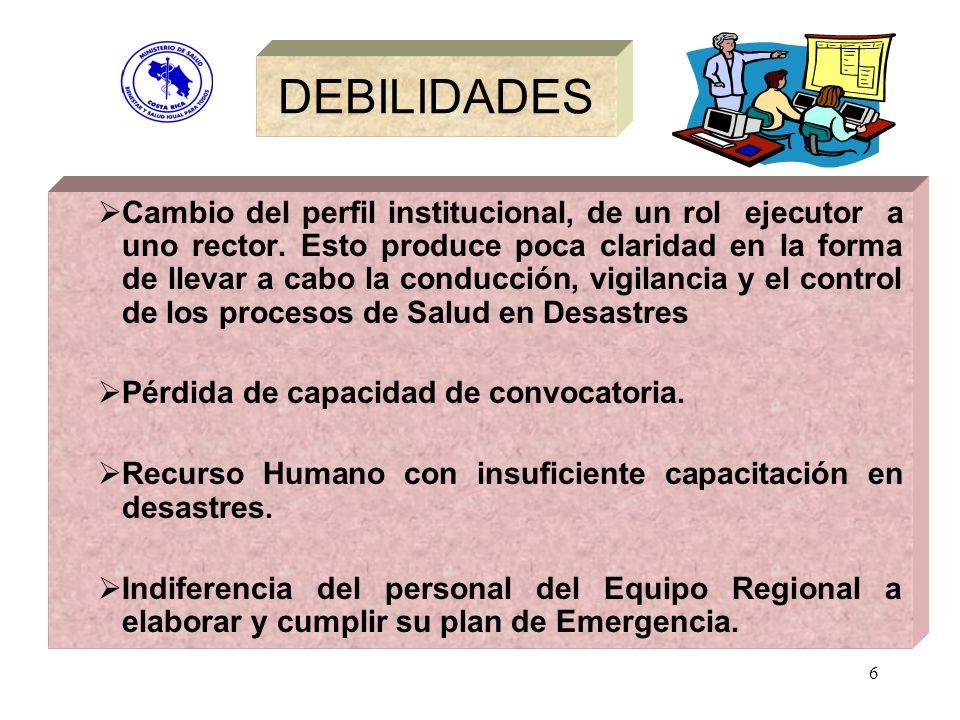 7 Los actores sociales involucrados en situaciones de desastres no tienen claro y no asumen su rol.