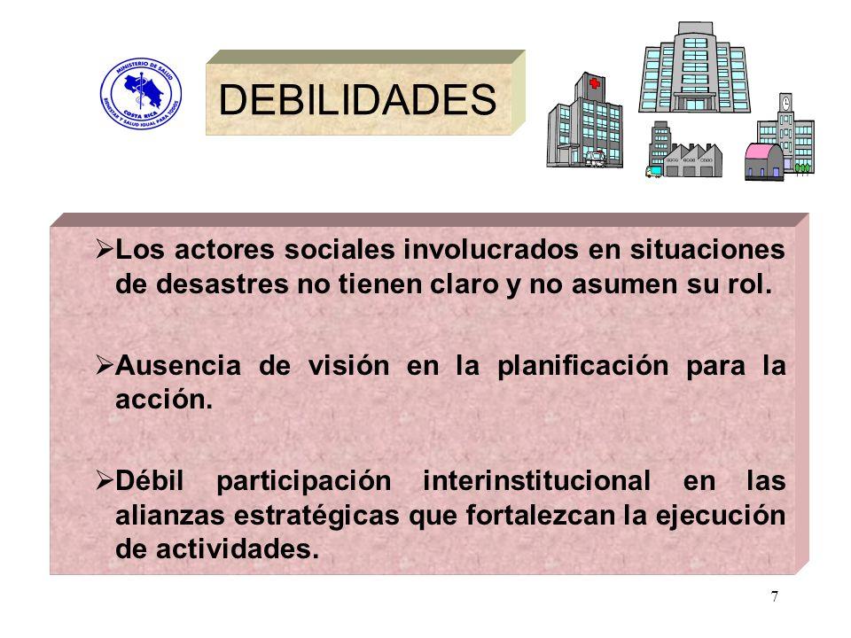 7 Los actores sociales involucrados en situaciones de desastres no tienen claro y no asumen su rol. Ausencia de visión en la planificación para la acc