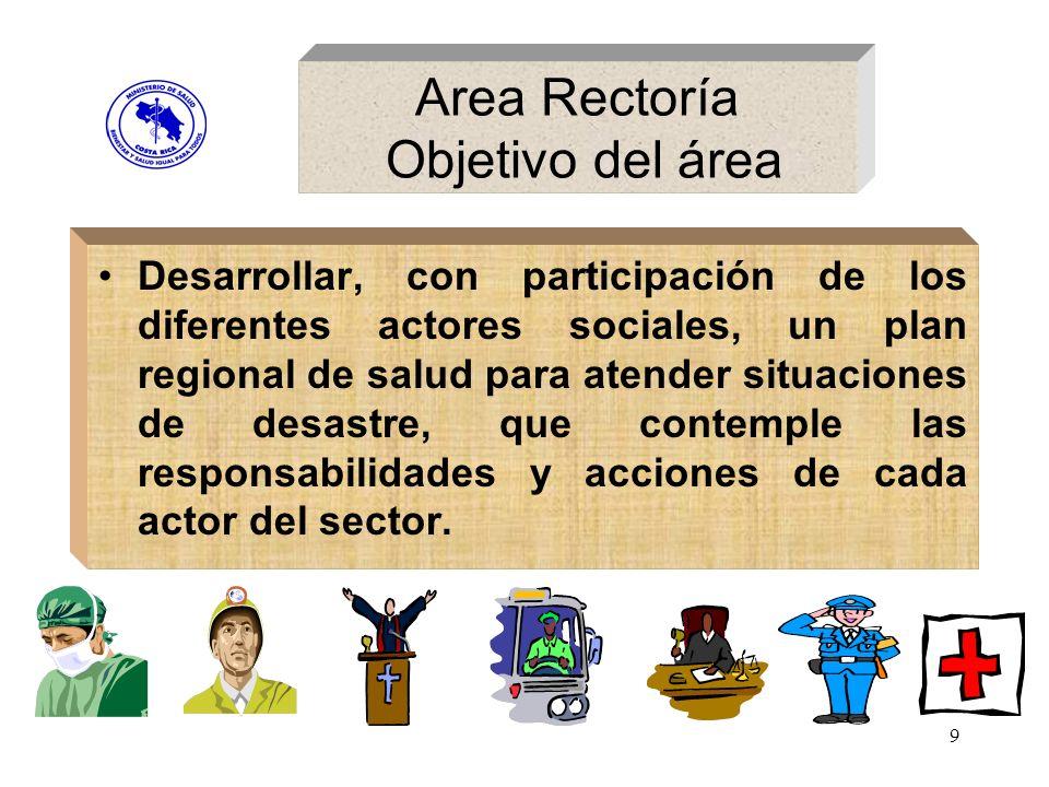 9 Area Rectoría Objetivo del área Desarrollar, con participación de los diferentes actores sociales, un plan regional de salud para atender situacione