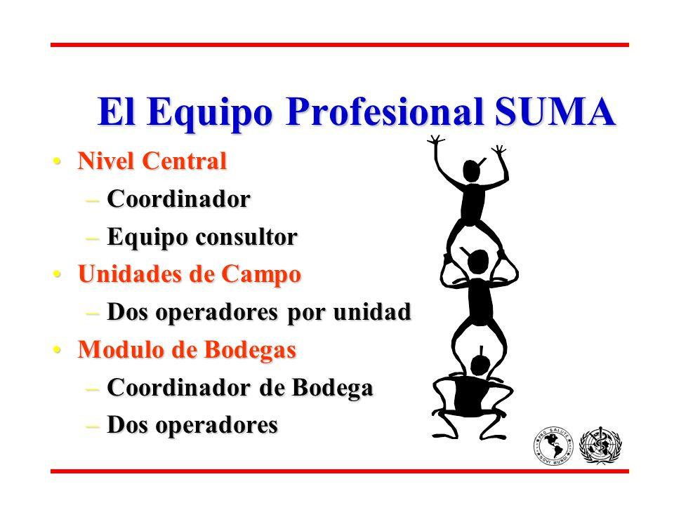 El Equipo Profesional SUMA Nivel CentralNivel Central –Coordinador –Equipo consultor Unidades de CampoUnidades de Campo –Dos operadores por unidad Mod